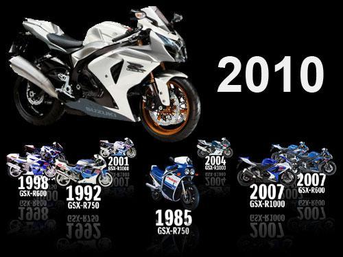 Historia motos Suzuki GSX-R 1985 - 2010