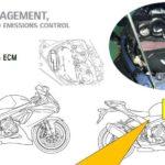 Nueva ubicacion ECM en motos Suzuki GSXR 2011