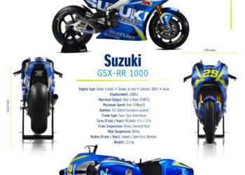 caracteristicas suzuki gsx-rr 1000 2017