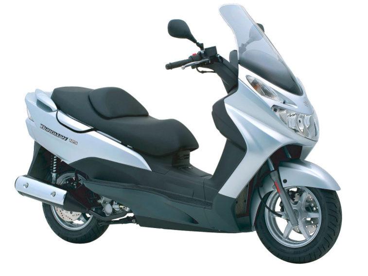 Suzuki burgman-125cc-user-manual.